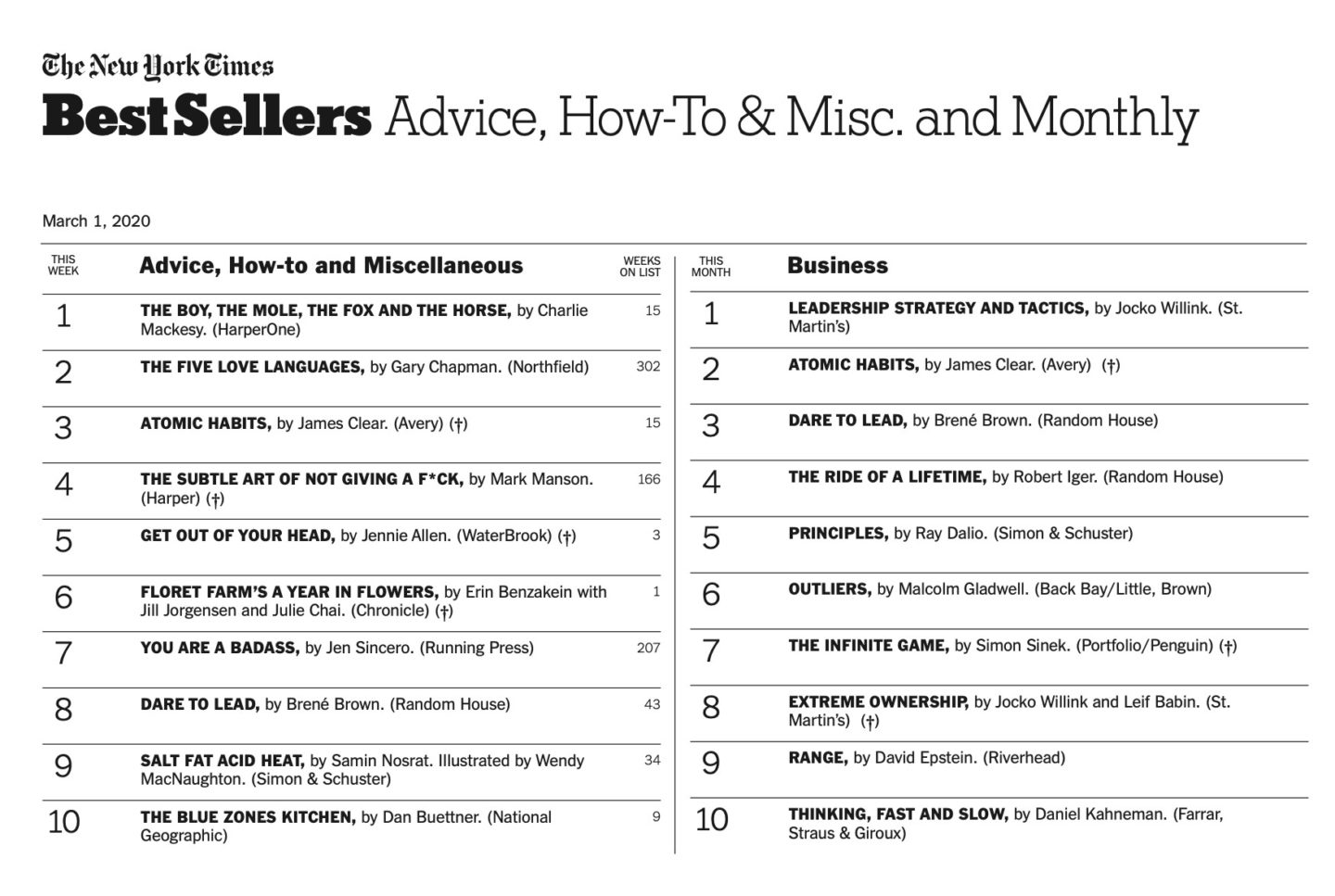 New York Times Bestseller List featuring A Year in Flowers